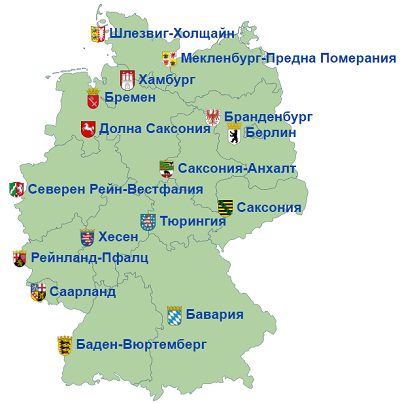 Germany-regions